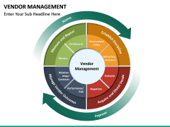 Vendor Management PPT slide 23