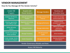 Vendor Management PPT slide 35