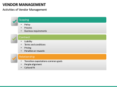 Vendor Management PPT slide 40