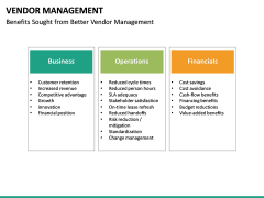 Vendor Management PPT slide 43