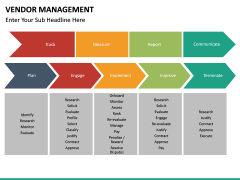 Vendor Management PPT slide 31