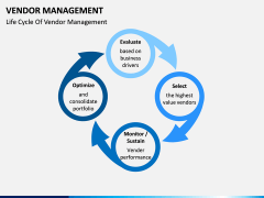 Vendor Management PPT slide 11