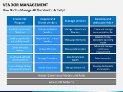 Vendor Management PPT slide 13