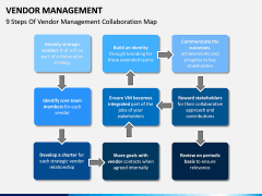 Vendor Management PPT slide 14