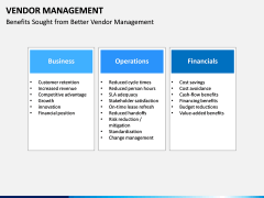Vendor Management PPT slide 21