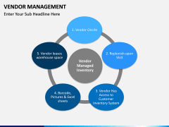 Vendor Management PPT slide 22