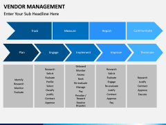 Vendor Management PPT slide 9