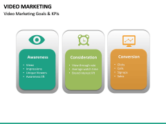 Video marketing PPT slide 29