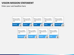 Vision mission statement PPT slide 10