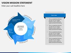 Vision mission statement PPT slide 5