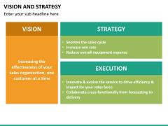 Vision and mission bundle PPT slide 100