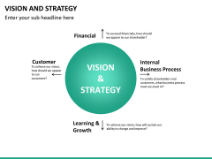 Vision and strategy PPT slide 17