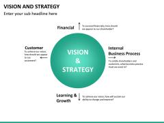 Vision and mission bundle PPT slide 94