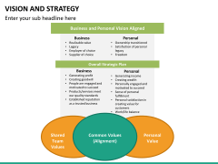 Vision and strategy PPT slide 21