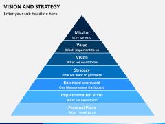 Vision and mission bundle PPT slide 32