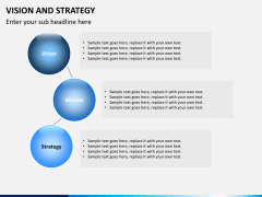 Vision and strategy PPT slide 3