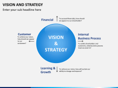 Vision and strategy PPT slide 4