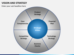 Vision and strategy PPT slide 6