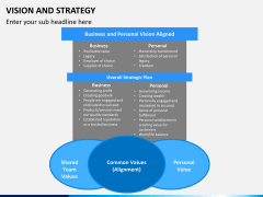 Vision and strategy PPT slide 8