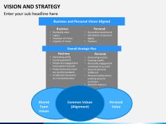 Vision and mission bundle PPT slide 38