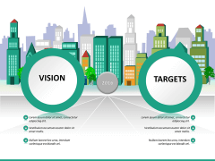 Vision and targets PPT slide 18