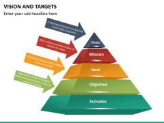 Vision and mission bundle PPT slide 120