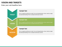 Vision and targets PPT slide 23