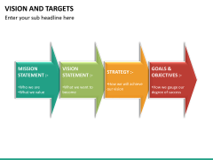 Vision and targets PPT slide 25