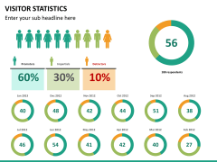 Visitor statistics PPT slide 11