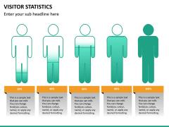 Visitor statistics PPT slide 12