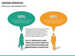 Visitor statistics PPT slide 14