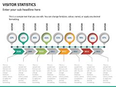 Visitor statistics PPT slide 16