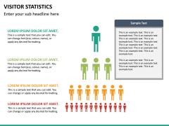 Visitor statistics PPT slide 17