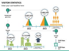 Visitor statistics PPT slide 18
