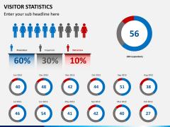 Visitor statistics PPT slide 1