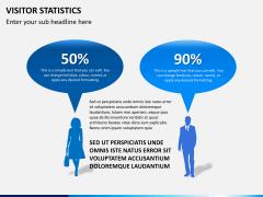 Visitor statistics PPT slide 4