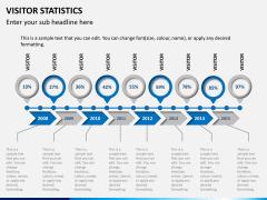 Visitor statistics PPT slide 6