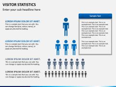 Visitor statistics PPT slide 7