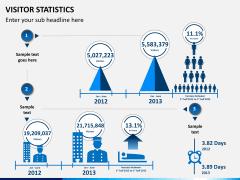Visitor statistics PPT slide 8