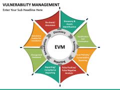 Vulnerability Management PPT slide 19