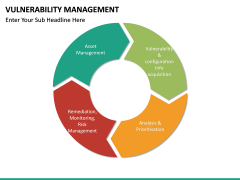 Vulnerability Management PPT slide 30