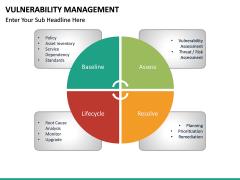 Vulnerability Management PPT slide 33