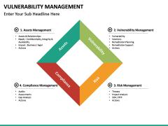 Vulnerability Management PPT slide 34