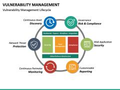 Vulnerability Management PPT slide 21