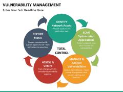 Vulnerability Management PPT slide 23