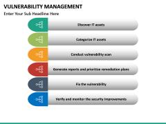 Vulnerability Management PPT slide 24