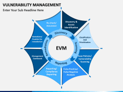 Vulnerability Management PPT slide 1