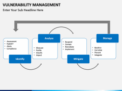 Vulnerability Management PPT slide 14