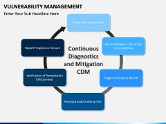 Vulnerability Management PPT slide 18