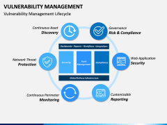 Vulnerability Management PPT slide 3